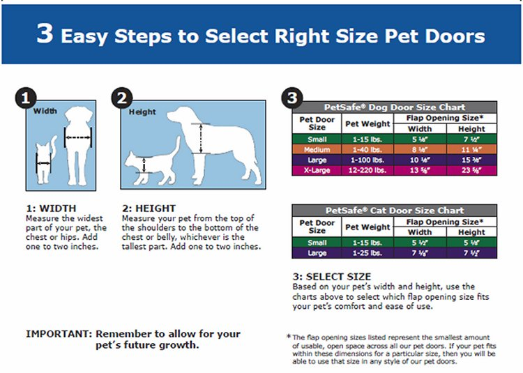 Pet Door Sizing Chart